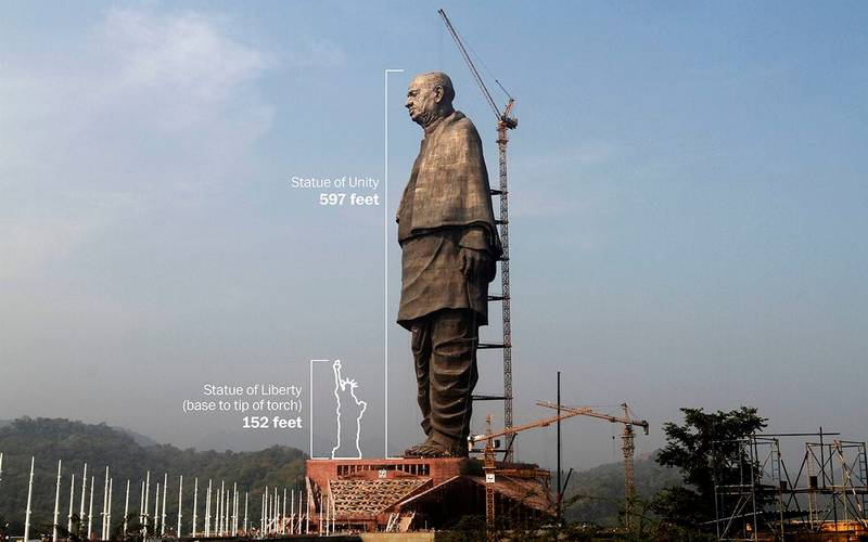 Statue of Unity, Gujarat.